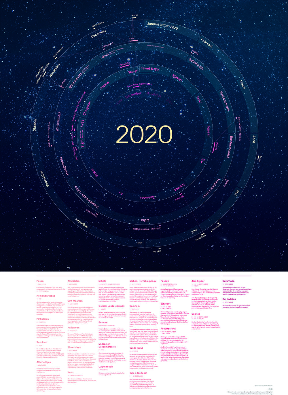2020-kalender-2